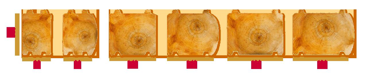 Размеры сечения профилированного бруса в мм